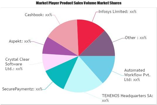 Banking System Software Market (1)