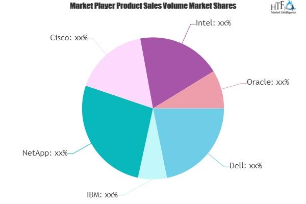 Big Data Infrastructure Market