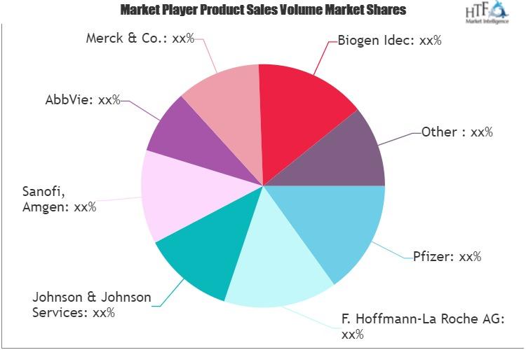 Bio-pharma Market (1)