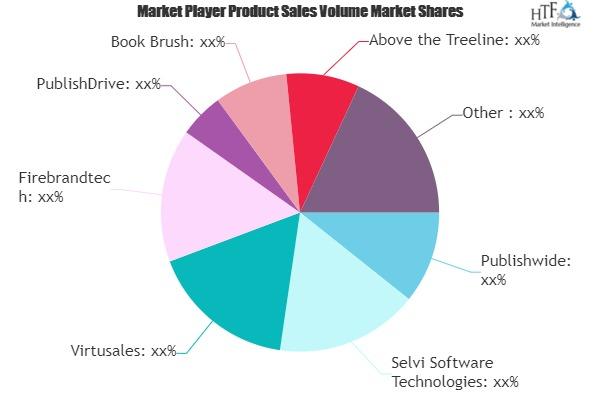Book Marketing Tools Market
