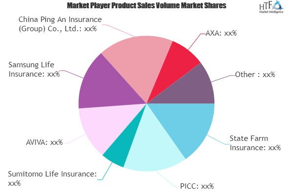 Botswana Insurance Market