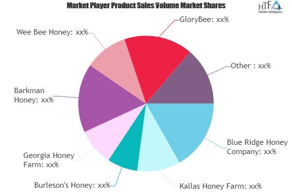 Bulk Honey Market