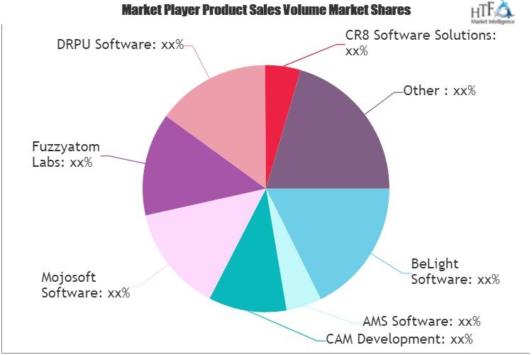 Business Card Market