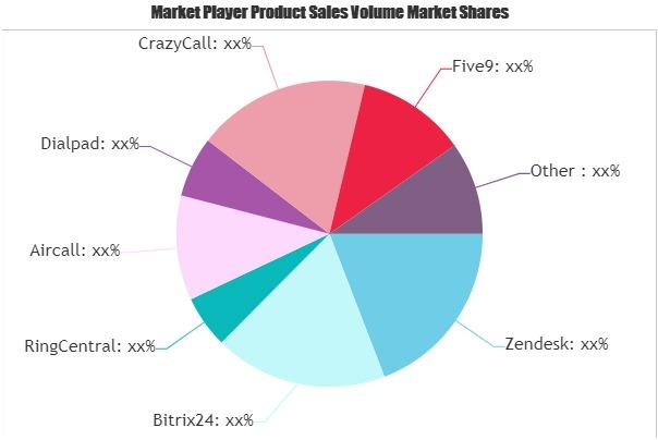 Call Monitoring Software Market (1)