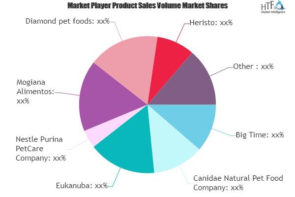Cat Food Market (1)