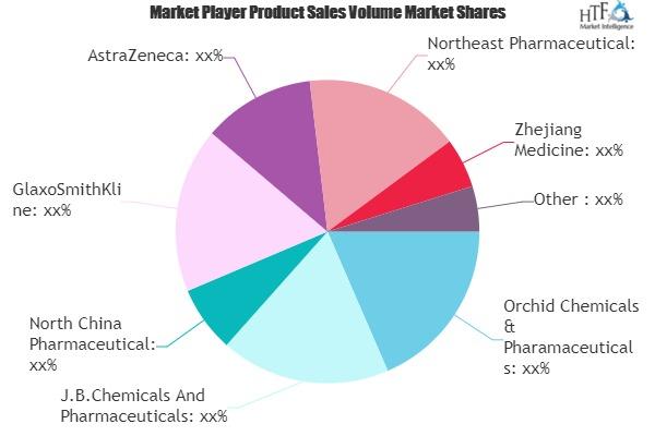 Chemical Pharmaceutical Market