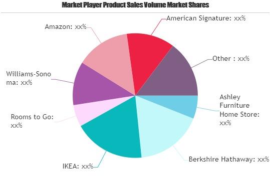 Childrens Furniture Market (1)