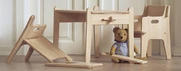 Childrens Furniture Market
