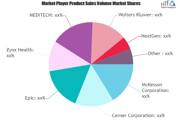 Clinical Decision Support System Market (1)