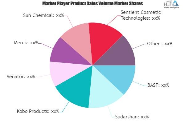 Cosmetic Pigments Market