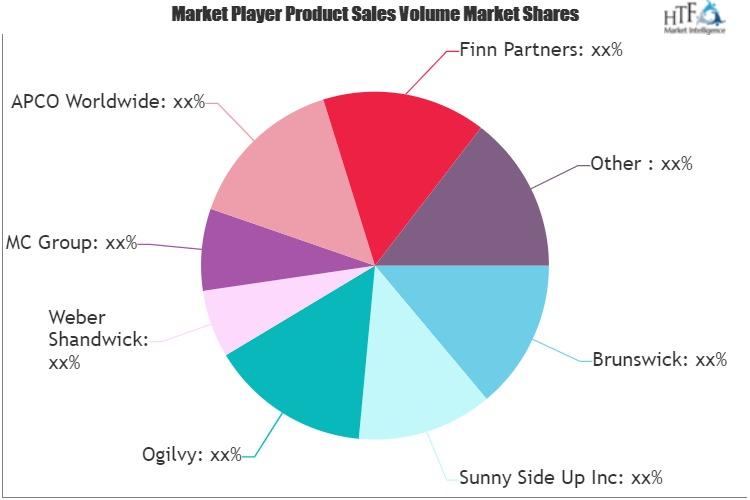 Crisis Management Service Market