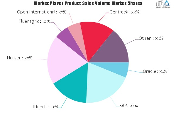 Customer Information Systems Market