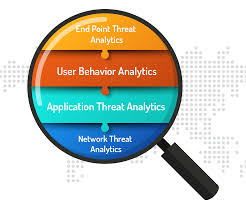 Cyber Threat Hunting Services Market