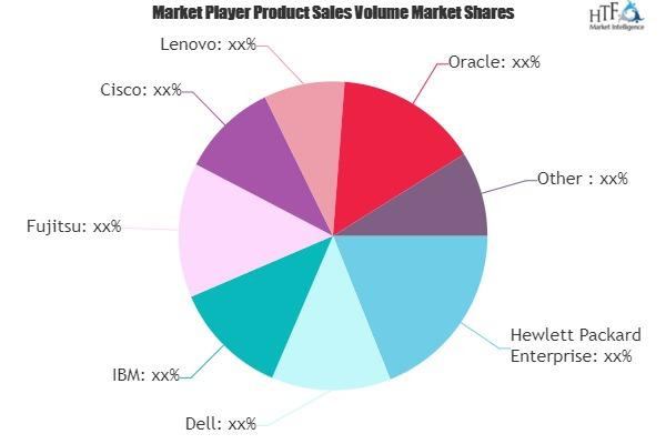 Data Center Server Market (1)