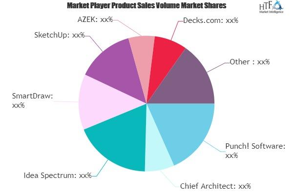 Deck Design Software Market