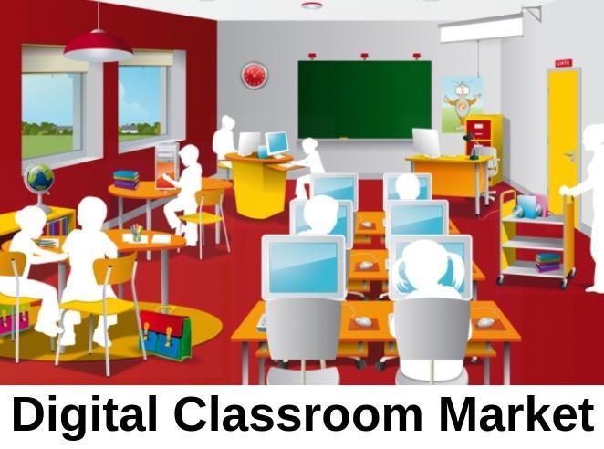 Digital Classroom Market