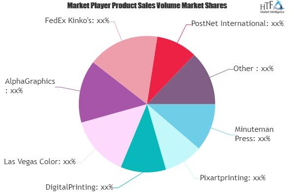 Digital Printing Outsourcing Service Market