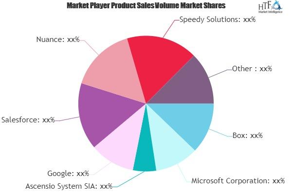 Document Management Software Market (1)