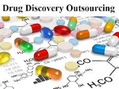 Drug Discovery Outsourcing Market