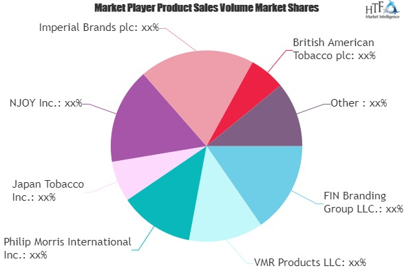 E-Cigarette Devices Market
