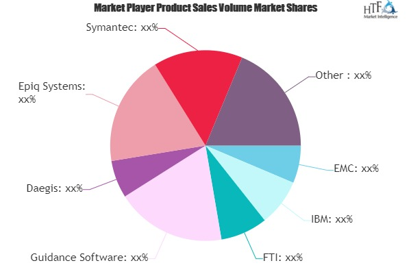 E-Discovery Infrastructure Market