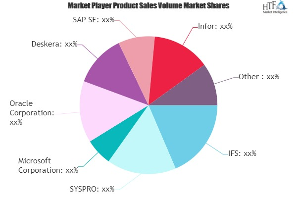 ERP Software Market (1)