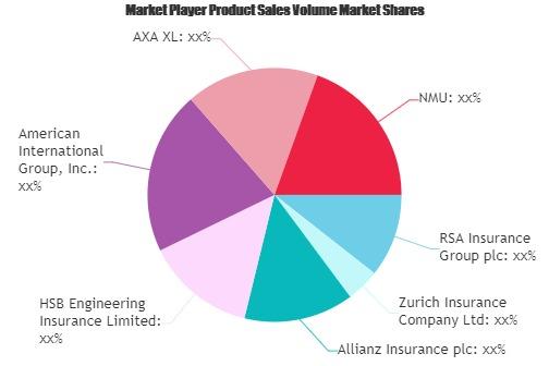 Engineering Insurance Market (1)