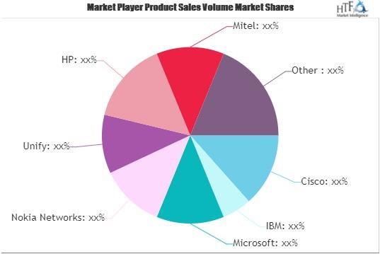 Enterprise Collaboration Service Market (1)