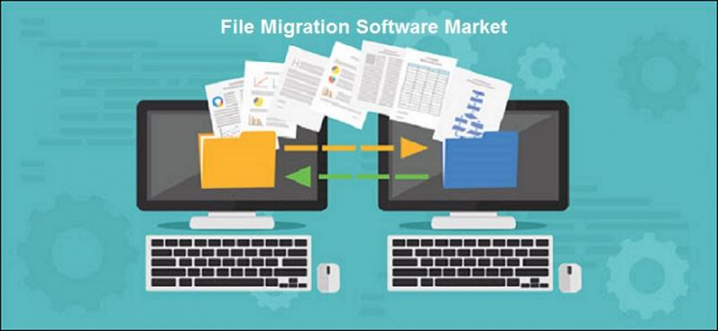 File Migration Software Market
