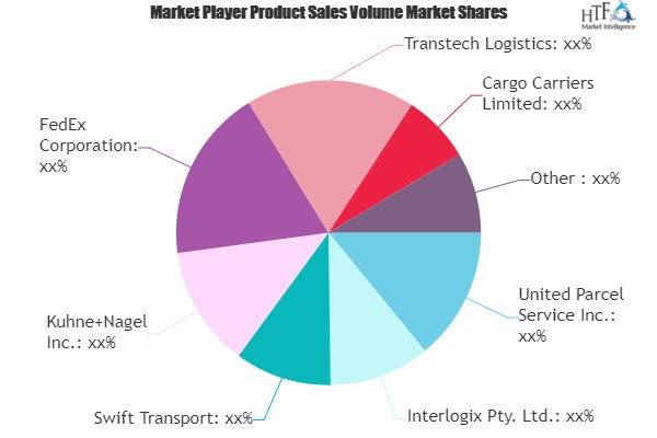 Freight Trucking Market