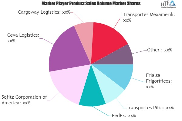 Freight and Logistics Market
