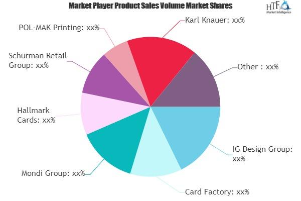 Gift Packaging Market