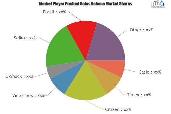 Global Sport Watches Market Insights