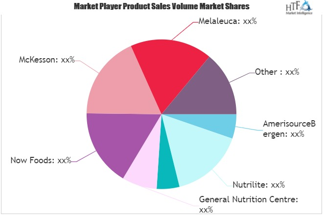 Health Care Products Market (1)