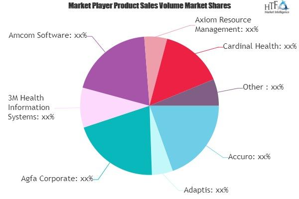 Healthcare Informatics for EHR Market