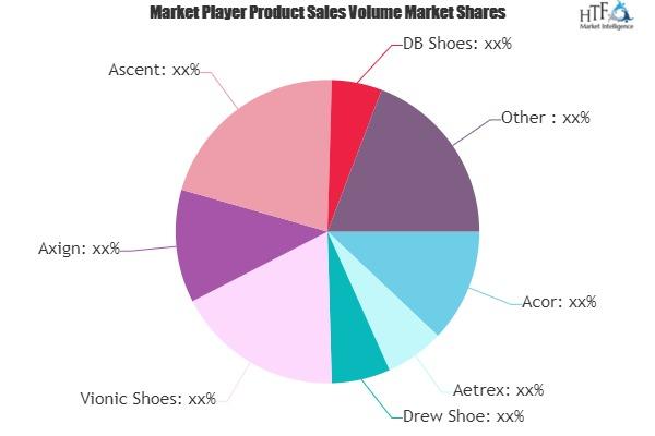 Healthcare Shoes Market