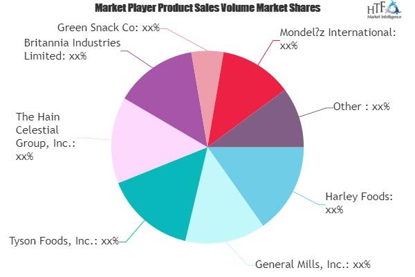 Healthy Snack Market (1)
