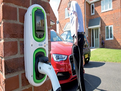 Home Electric Vehicle Charger Market