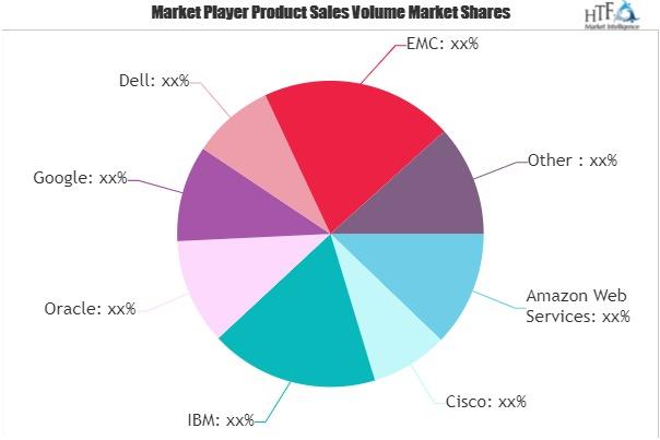 ICT Investment Market (1)