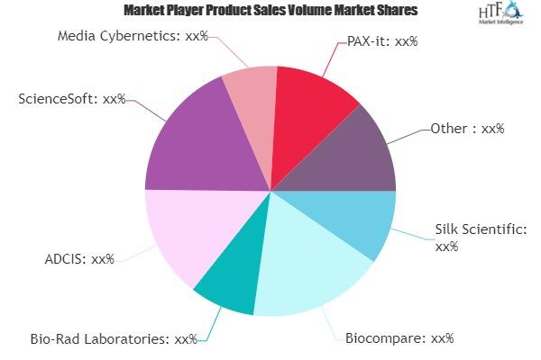 Image Analysis Software Market (1)