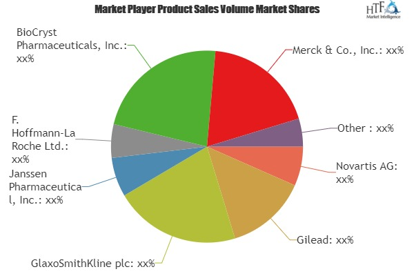 Infectious Disease Therapeutics Market