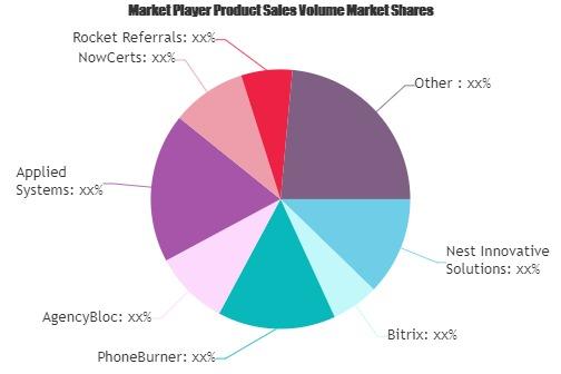 Insurance Brokerage Software Market