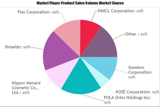 Japanese Cosmetics Market