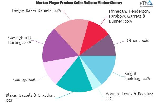 Legal Service Provider Services Market