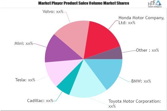Luxury Cars Market