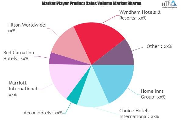 Luxury Wellness Tourism Market (1)