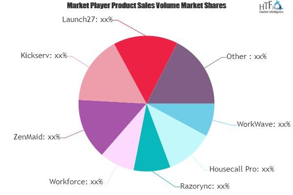 Maid Service Software Market
