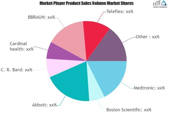 Medical Catheters Market