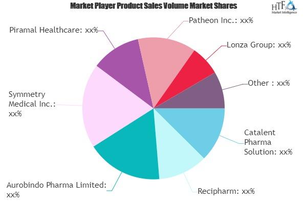 Medical Software Market