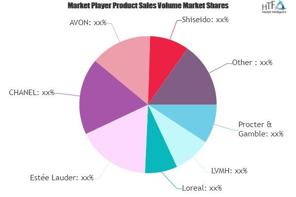 Men Perfume Market